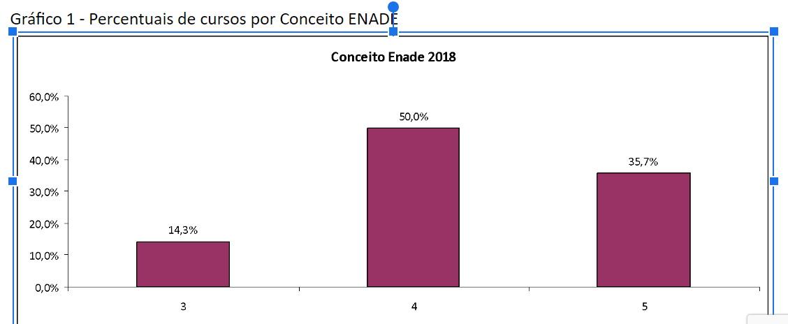 enade4out19_grafico.jpg